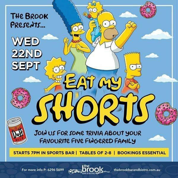 Eat My Shorts Quiz